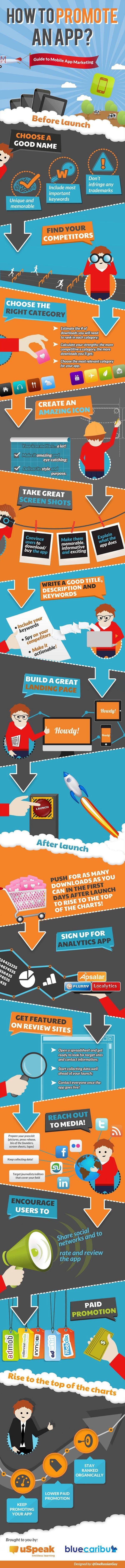 como promocionar aplicaciones móviles en internet