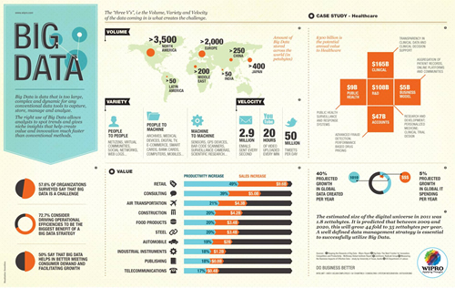 big data,infografia,marketing