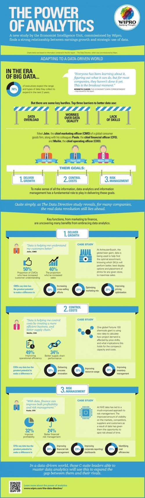 analitica web infografia